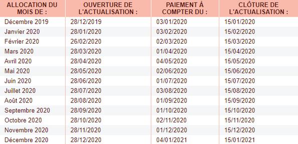 Pole Emploi Calendrier Actualisation 2021 Calendrier Pôle Emploi 2020 : Actualisation et paiement ASSEDIC